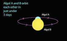 Algol la estrella beta de Perseo