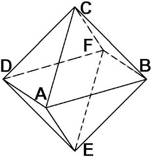 Octaedro con vértices