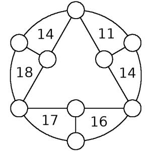 Estrella numérica