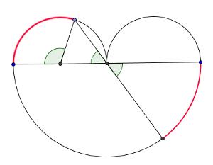 Dividiendo la curva