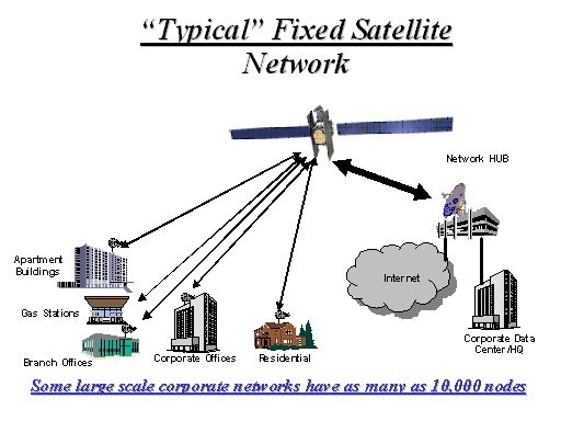 what are the main characteristics of satellite internet access Maritime satellite internet & phone communications  mobile satellite main page service plans  has shown to have excellent connectivity characteristics while.