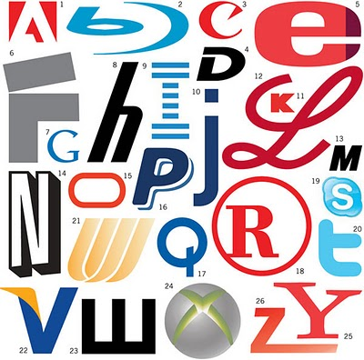 tattoo font styles. tattoo lettering styles