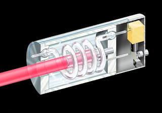 First Laser - The Invention of Ruby Laser on 16th May 1960