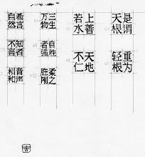 esquisses pour ma signature en style chinois