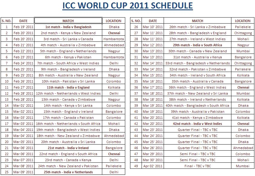 "Search Results for ""World Cup 2015 Cricket Schedule Image/page/2 ..."