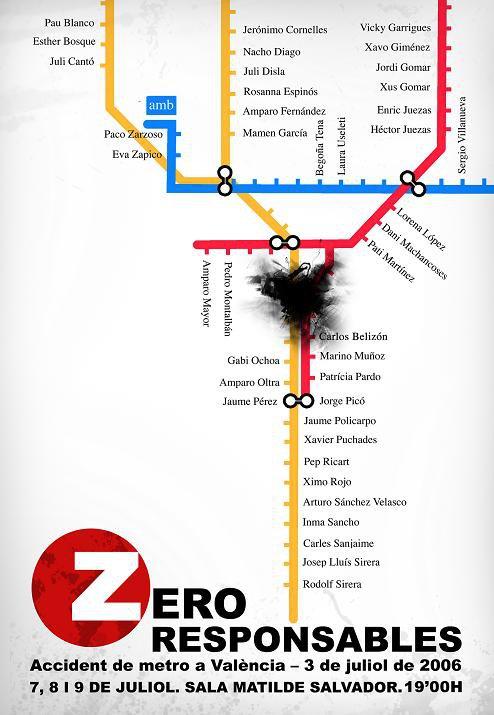 zeroresponsables.blogspot.com
