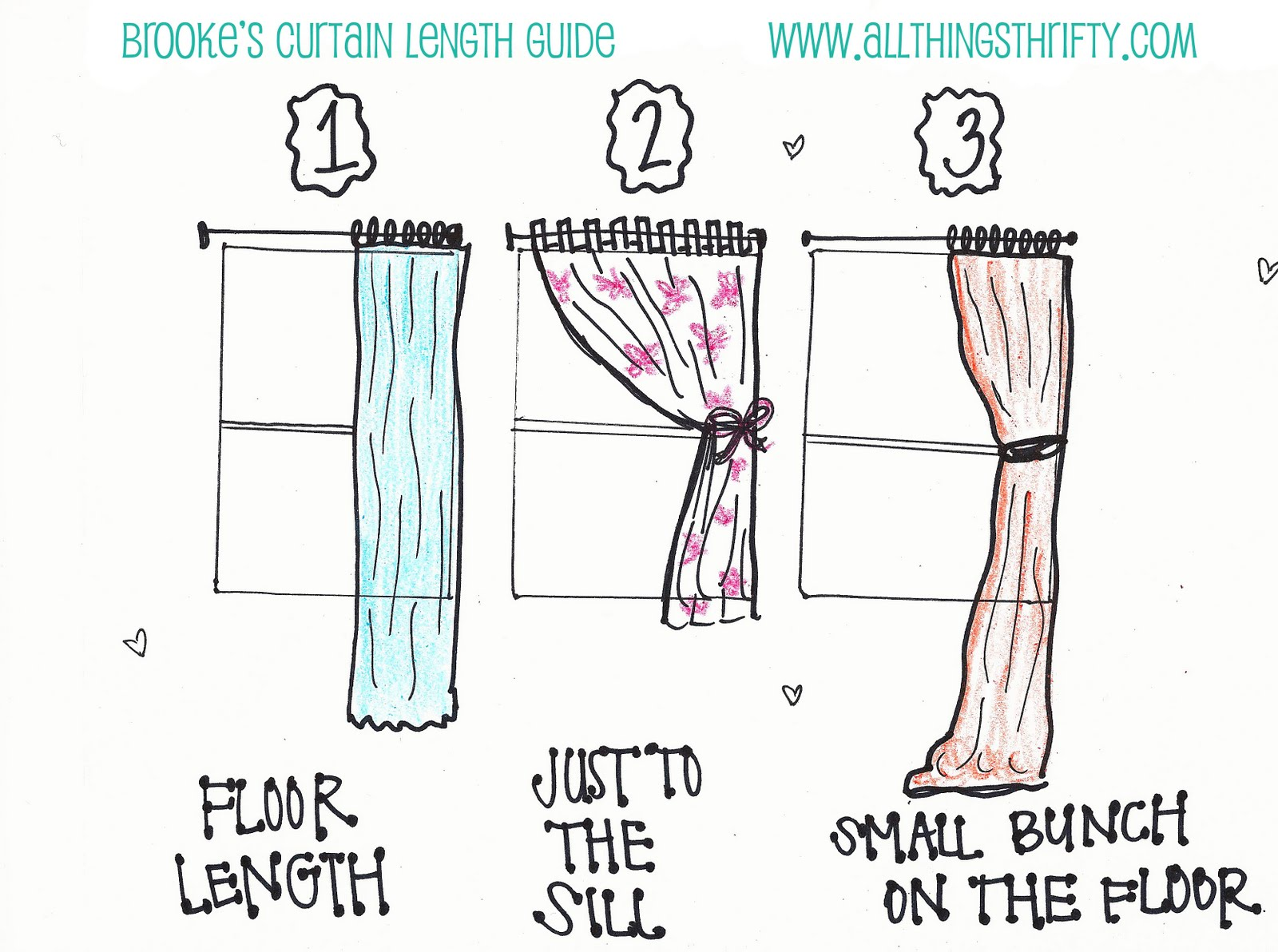 What length should your curtains be?