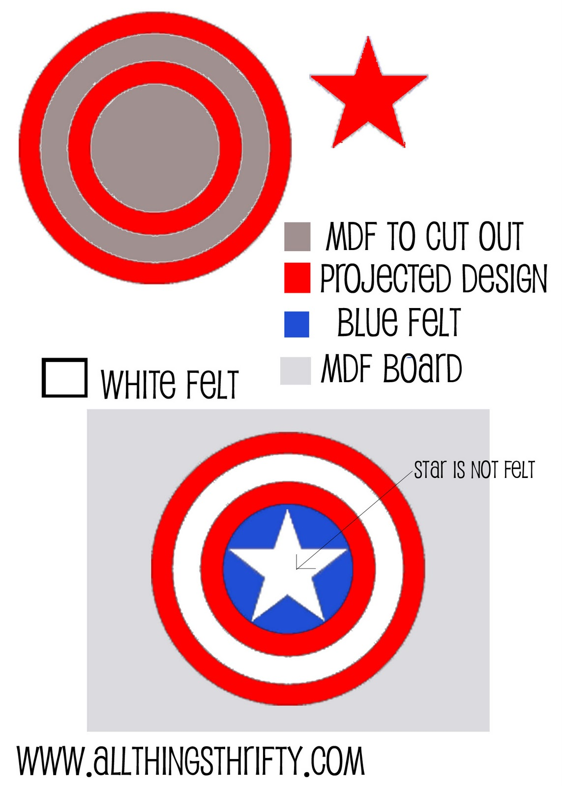 captain america wall art part three of bensons room all things thrifty
