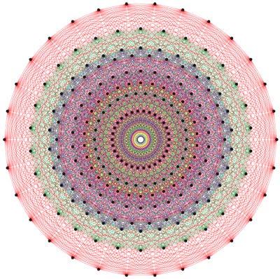 Bog slonce Kopernika emanuje swiat