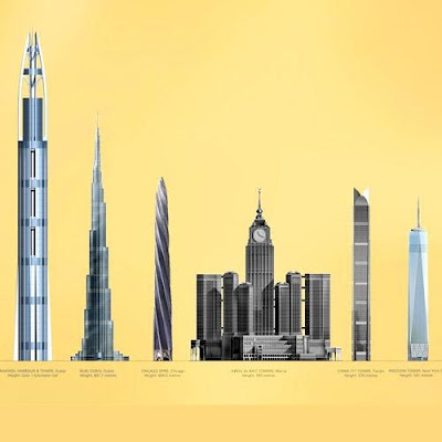 Nakheel Tower of Dubai