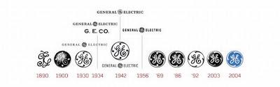 Perubahan Logo-logo Terkenal Di Dunia [ www.BlogApaAja.com ]