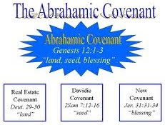abrahamic covenant chart