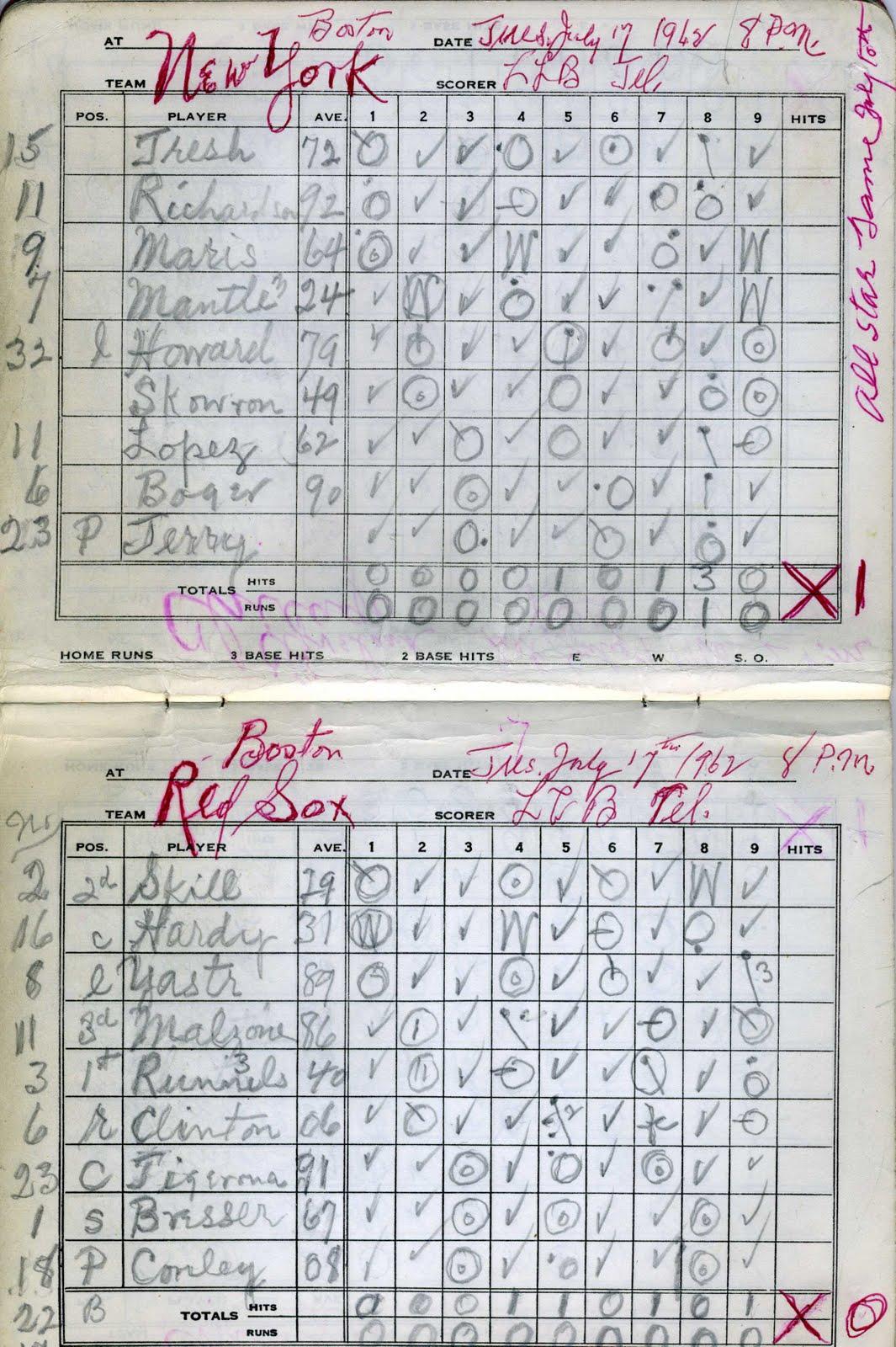 Printable baseball lineup sheet template DU AN ECH – Sample Baseball Roster Template