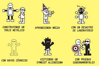Quieres ser un superheroe ?