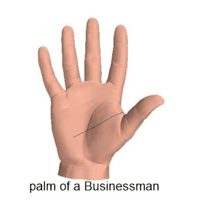 Palmistry Reading - Businessman Hand