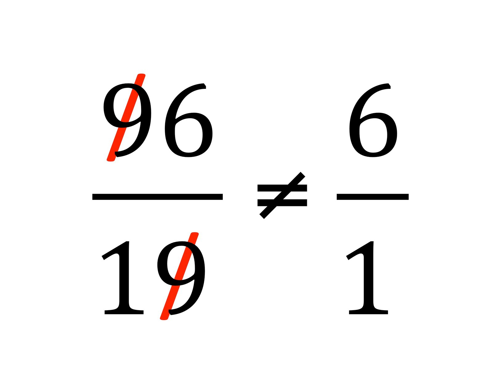 Cnoug planet canceling digits like this is not a reliable technique for reducing fractions heres a puzzle for you for how many two digit number pairs will this fandeluxe Choice Image