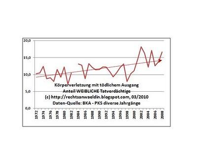 http://www.jurablogs.com/de/internationaler-frauentag-2010-weltfrauentag-genannte-tag-vereinten-nationen-rechte-frau