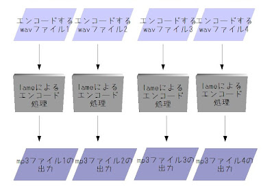 mtlamef(このプログラム)での処理の流れの図