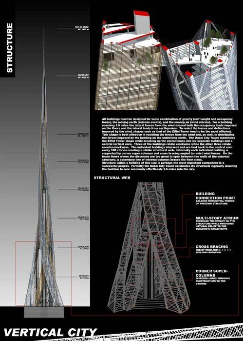 dubai city tower. VERTICAL TOWER