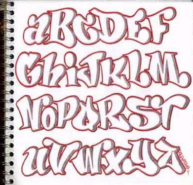 el abecedario en graffiti. abecedario de graffiti.