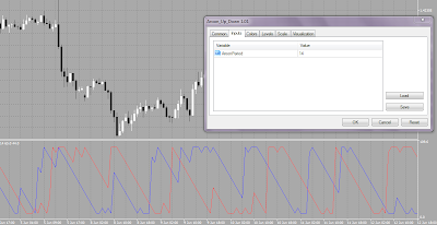 Aroon indicator for Metatrader 5