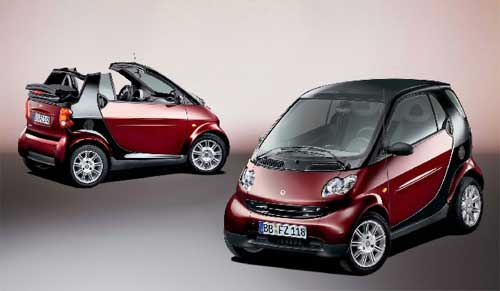 News tips review info and price update about car news for Mercedes benz smart fortwo