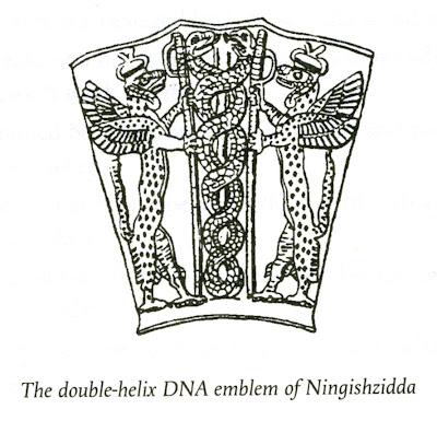 Annunaki symbols