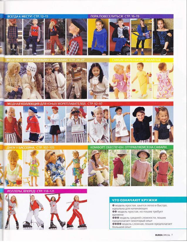 Выкройки детской одежды burda