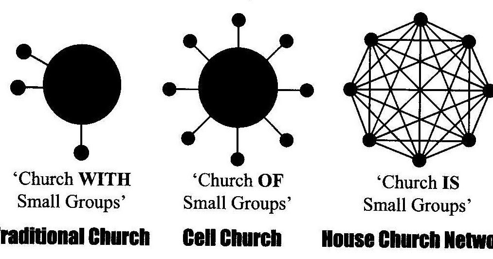 the m blog  what is the difference between a small group