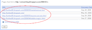 Google Webmaster Tools showing which sites link to wrong URLs