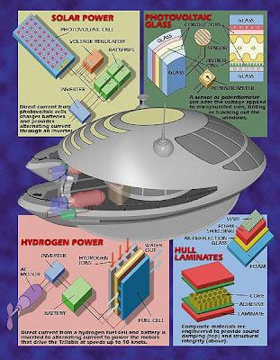 Casa barco infografía