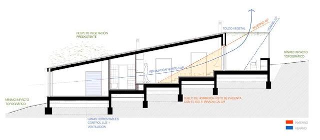 Plano arquitectónico de vivienda familiar sobre pendiente en Girona, España