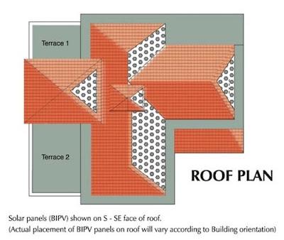 Plano del techado de una casa con paneles solares