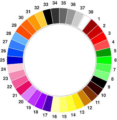 Disco de colores