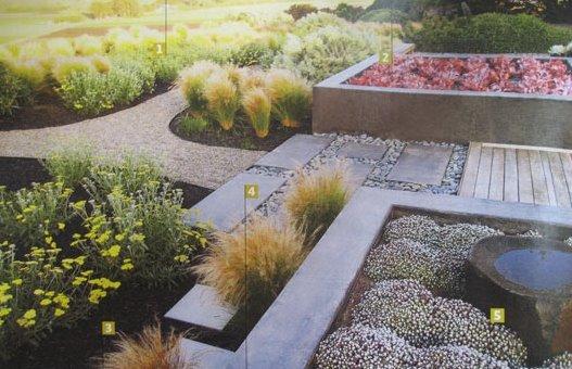 Arquitectura de casas jardines peque os geom tricos for Jardines pequenos orientales