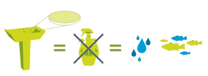 Arquitectura de casas ahorro de agua en el ba o for Sistemas de ahorro de agua