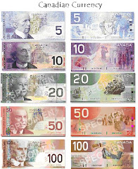 Canadian Currency: From French Livre to the Pound Sterling to Canadian Dollar.