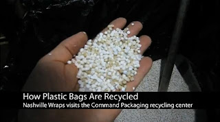 How plastic bags are recycled