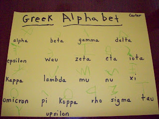 How to write no in greek