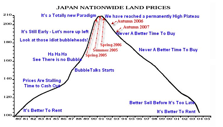 [Japan-Land-Prices-Update-2007-11-RGB-176-10-10.png]