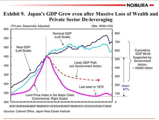 richard koo the holy grail of macroeconomics pdf