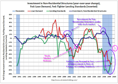 Non-Residential%20Structures%20Investment.png