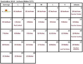 calendario judío kislev
