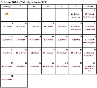 calendario hebreo jeshvan