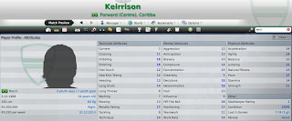 Wonderkid Keirrison