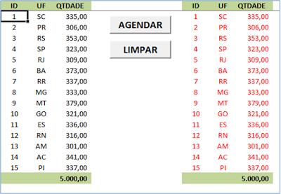 Tabela, Agendar Relatório, Excel, vba
