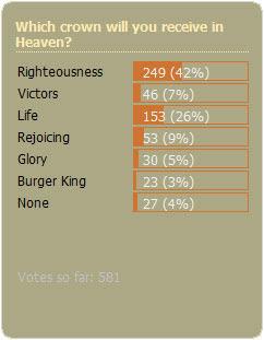 April Poll
