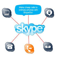 Skype 4G