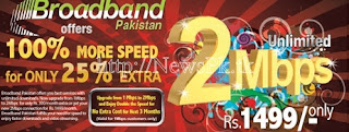 PTCL 2 Mbps Broadband Data Rate