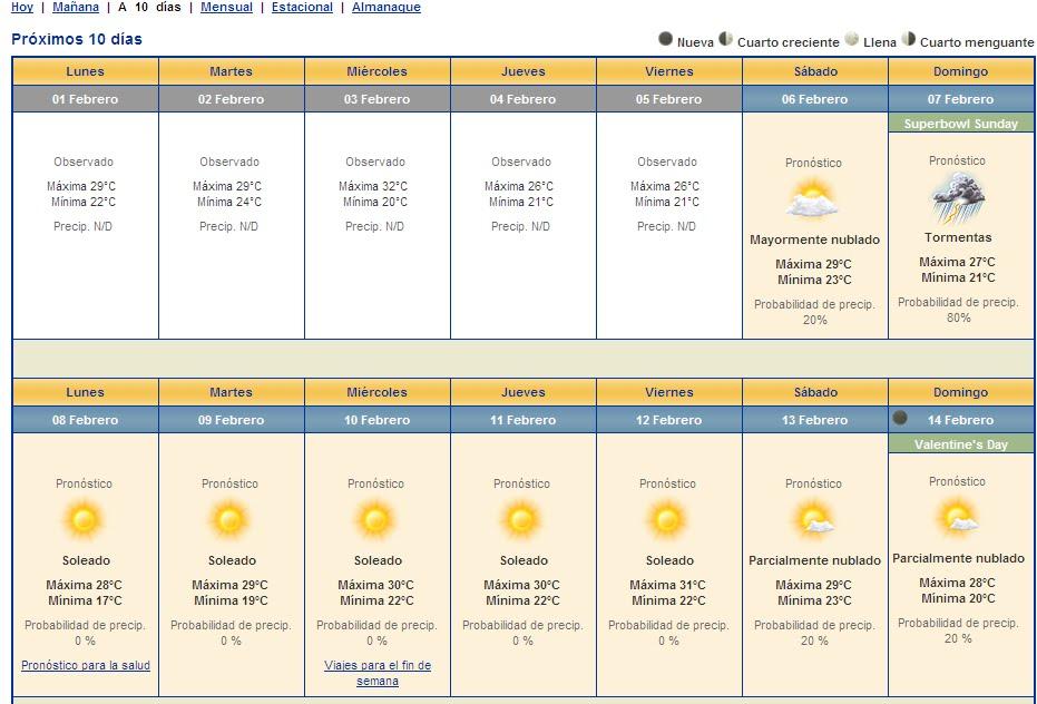 [Rosario+forecast.bmp]